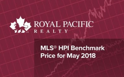 Greater Vancouver Real Estate Market Report for May 2018