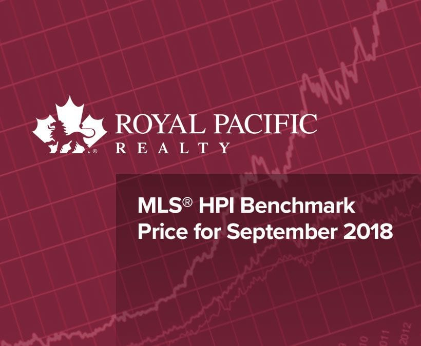 Greater Vancouver Real Estate Market Report for September 2018