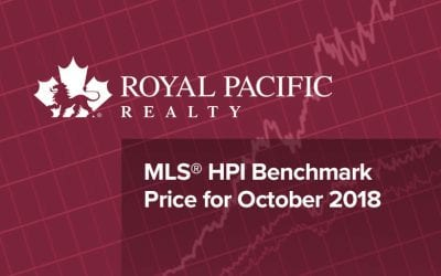 Greater Vancouver Real Estate Market Report for October 2018