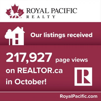 royal-pacific-market-report-realtor.ca-2018-10