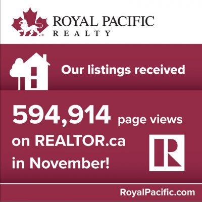 royal-pacific-market-report-realtor.ca-2018-11