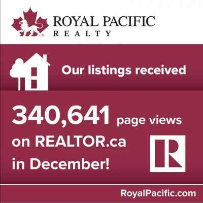 royal-pacific-market-report-realtor.ca-2018-12