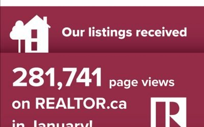 Greater Vancouver Real Estate Market Report for January 2019