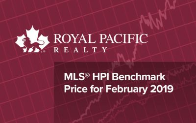 Greater Vancouver Real Estate Market Report for February 2019