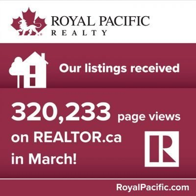 royal-pacific-market-report-realtor.ca-2019-03